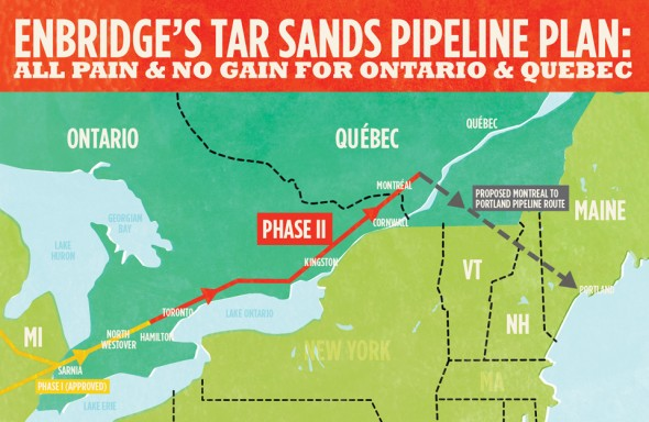 Line 9 Reversal, Canada, tar sands, pipelines